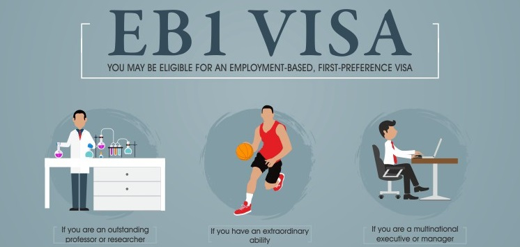EB-1 Final Action Date in August 2018 Visa Bulletin